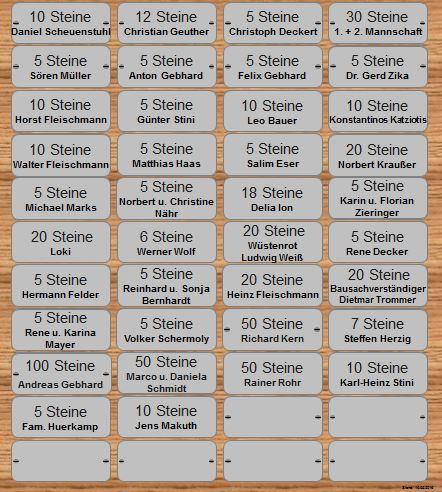 Spendentafel Website Stand 10.05.16